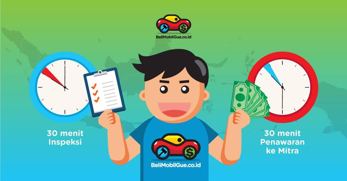 Startup BeliMobilGue Kantongi US$ 10 Juta Pada Putaran Pendanaan Seri A