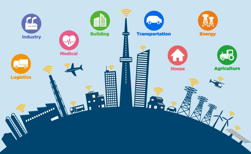 Pemerintah Dorong Pengembangan Smart City