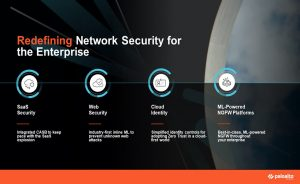 Palo Alto Networks Zero Trust Network Security by PAN